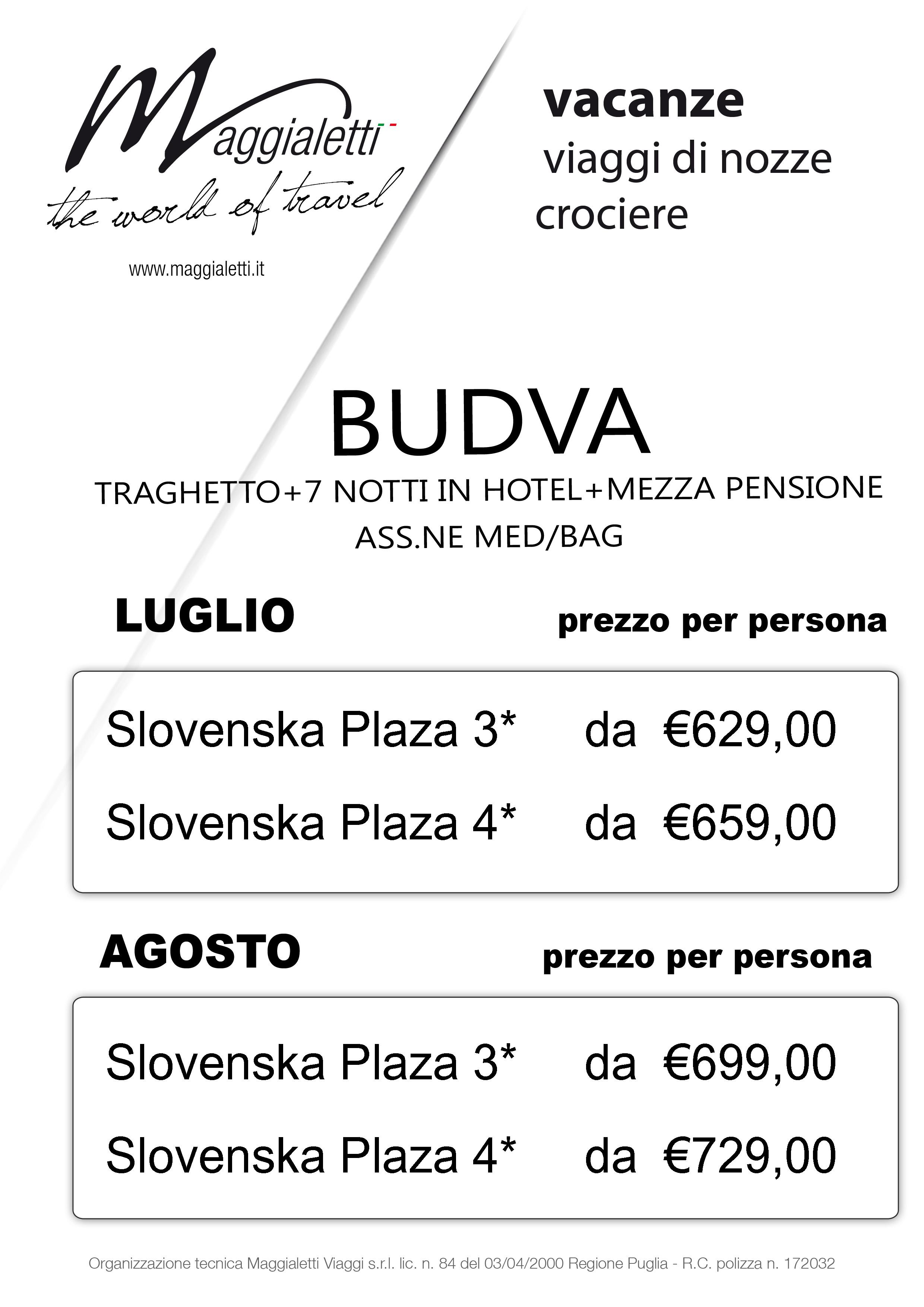 budva-2020-tabella